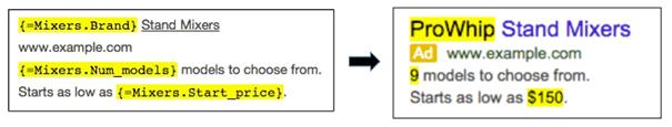 Adwords-Customized-Ads2