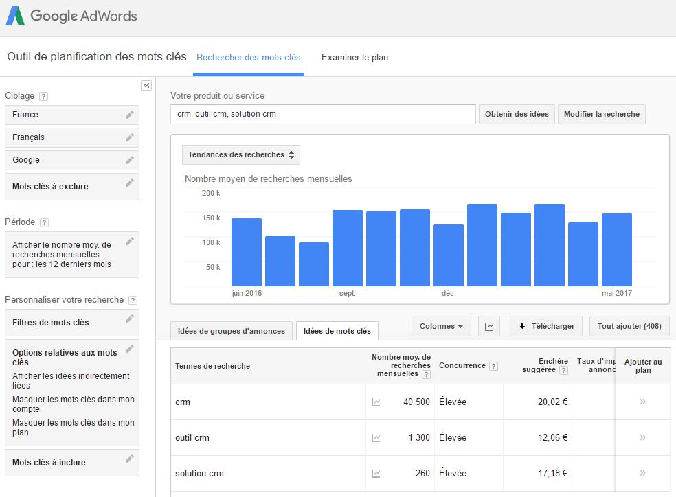 Google Adwords outil planification mots clés