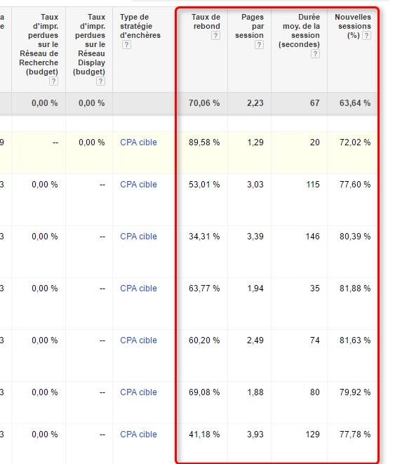 Google Analytics3