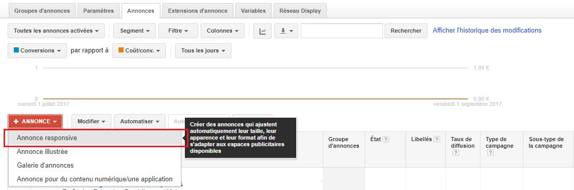 google adwords responsive ads