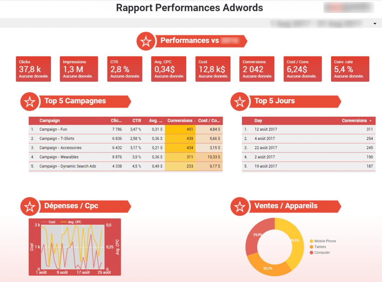 dashboard search engine marketing