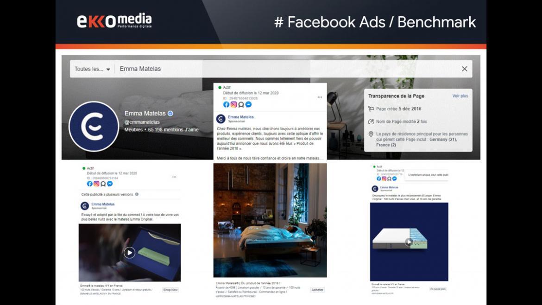 Benchmark Facebook ads